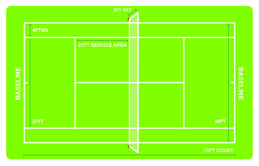 Tennis Court Dimensions Explained Ultimate Guide To Size Lines