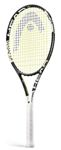 Best Tennis Racquets in the World [2019 Brand Reviews
